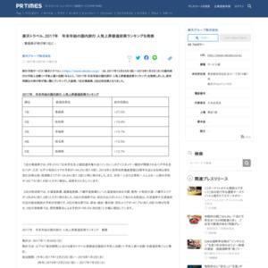 2017年 年末年始の国内旅行 人気上昇都道府県ランキング