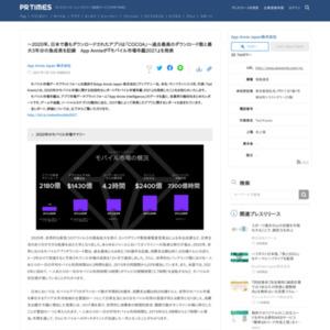 2020年、日本で最もダウンロードされたアプリは「COCOA」