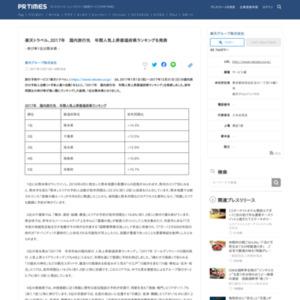 2017年 国内旅行先 年間人気上昇都道府県ランキング