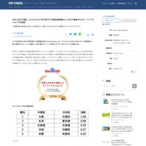 中国百度検索より、日本で検索されたキーワードランキング