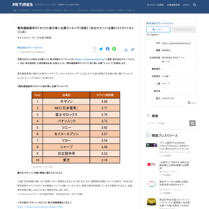電気機器業界の「ホワイト度が高い企業ランキング」発表!