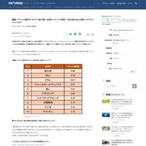繊維・アパレル業界の「ホワイト度が高い企業ランキング」発表!
