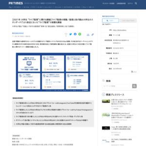 """2021年 大学生 """"ライブ配信""""に関する調査"""