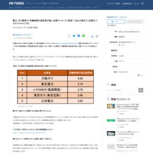 電力・ガス業界の「労働時間の満足度が高い企業ランキング」発表! 1位は大阪ガス