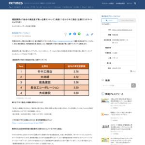 建設業界の「給与の満足度が高い企業ランキング」発表! 1位は竹中工務店