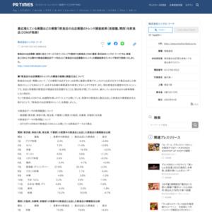 飲食店の出店業態のトレンド調査結果(首都圏、関西)
