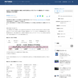 品川区・大田区の飲食店アルバイト最新求人データ