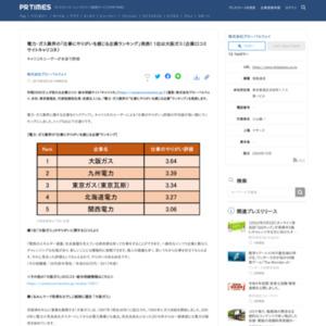 電力・ガス業界の「仕事にやりがいを感じる企業ランキング」発表! 1位は大阪ガス