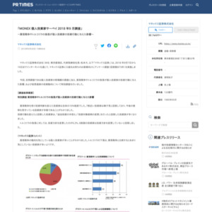 MONEX 個人投資家サーベイ 2018 年9 月調査