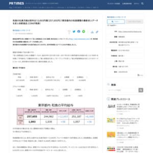 東京都内の和食業態の最新求人