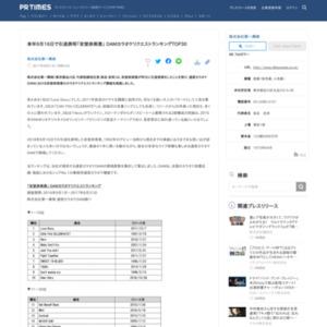 「安室奈美恵」 DAMカラオケリクエストランキングTOP30