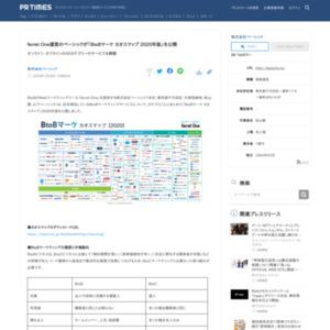 BtoBマーケ カオスマップ 2020年版