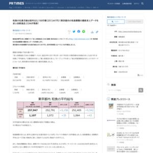 東京都内の和食業態の最新求人データ