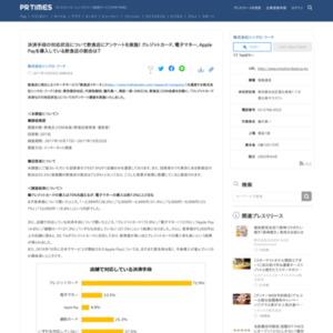 「クレジットカード決済などの対応状況」についてのアンケート調査