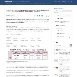 東京都内のカフェ・ベーカリー・スイーツ業態の最新求人データ