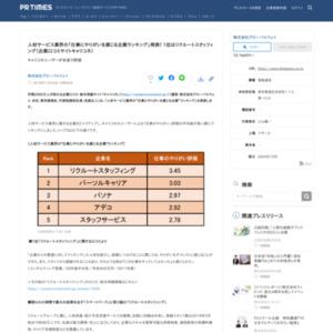 人材サービス業界の「仕事にやりがいを感じる企業ランキング」発表!