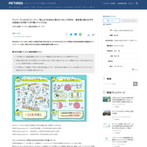 Z世代会議×マンダム 座談会調査レポート 1