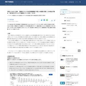 越境ECサイトの利用実態調査