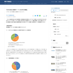 MONEX個人投資家サーベイ 2020年6月調査