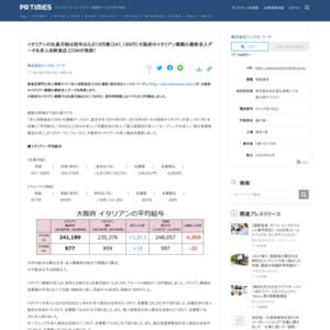 大阪府のイタリアン業態の最新求人データ