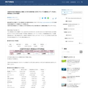 大阪市中央区の飲食店アルバイト最新求人データ