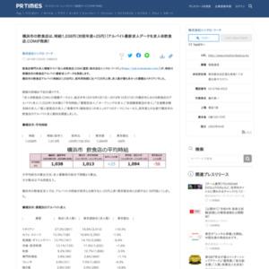 神奈川県横浜市の飲食店アルバイト最新求人データ