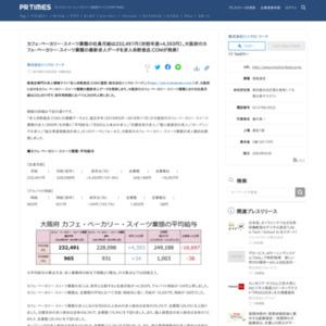 大阪府におけるカフェ・ベーカリー・スイーツ業態の最新求人データ