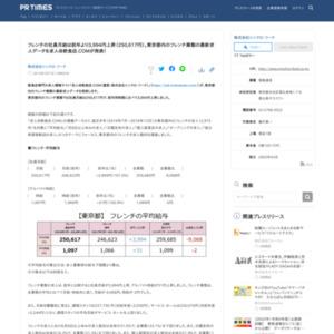 東京都内のフレンチ業態の最新求人データ