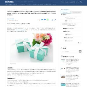 QOM総研 「プレゼント」に関するアンケート調査