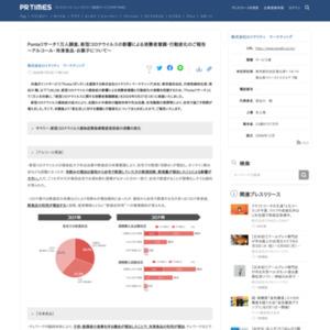 1万人調査、新型コロナウイルスの影響による消費者意識・行動変化のご報告