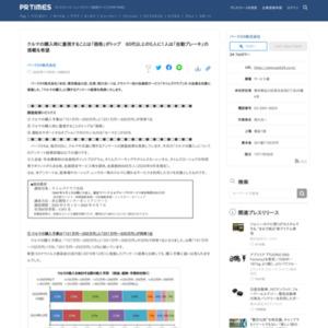 「クルマの購入」に関するアンケート結果を発表
