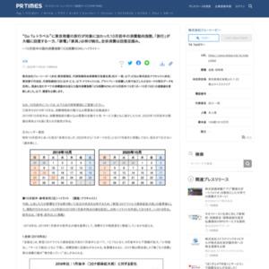 """""""Go To トラベル""""に東京発着の旅行が対象に加わった10月前半の消費動向指数"""