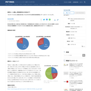 2020年卒学生就職活動意識調査レポート
