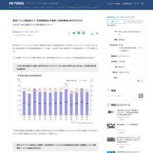 2020年1月度 市販薬(OTC)市場 薬効別ランキング