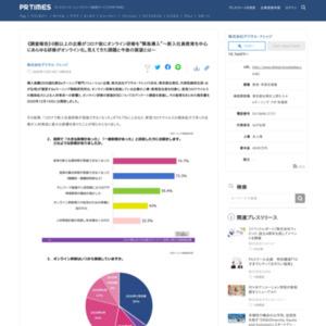 オンライン研修の実施状況についてのアンケート調査