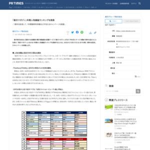 「楽天マガジン」年間人気雑誌ランキング