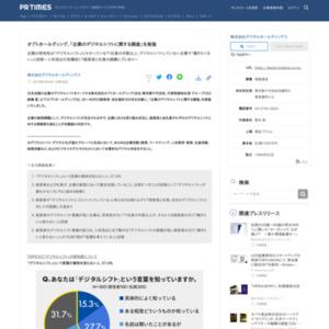 オプトホールディング、「企業のデジタルシフトに関する調査」を実施