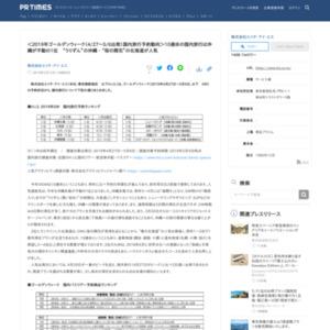 2019年ゴールデンウィーク(4/27~5/6出発)国内旅行予約動向