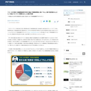 【10~20代限定 世論調査結果】東京五輪は「無観客開催」3割・「中止」3割で意見割れる