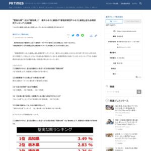 都道府県別『ふるさと納税』返礼品嗜好性ランキング