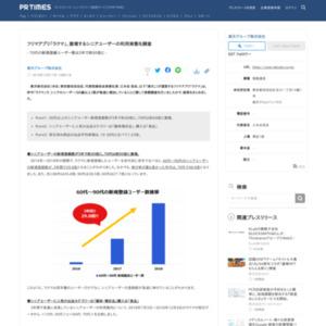 フリマアプリ「ラクマ」、激増するシニアユーザーの利用実態を調査