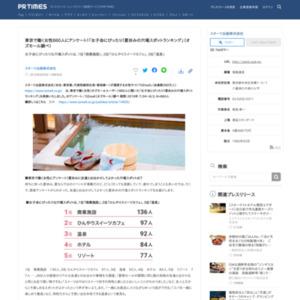 東京で働く女性860人にアンケート!「女子会にぴったり!夏休みの穴場スポットランキング」