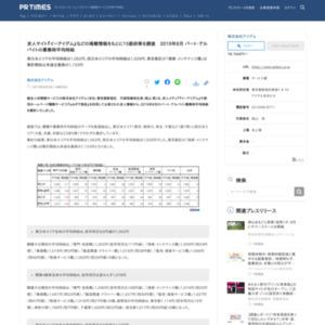求人サイト『イーアイデム』などの掲載情報をもとに15都府県を調査 2019年8月 パート・アルバイトの募集時平均時給