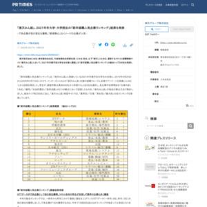 「楽天みん就」、2021年卒大学・大学院生の「新卒就職人気企業ランキング」結果を発表