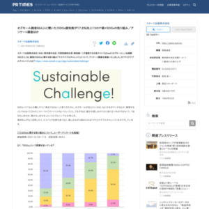 SDGs認知度が17.8%向上!コロナ禍×SDGsの取り組み