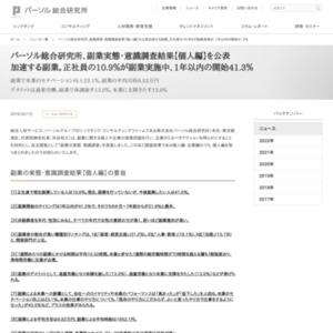 副業実態・意識調査結果【個人編】