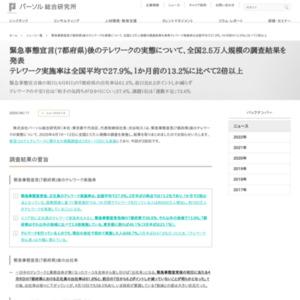 緊急事態宣言(7都府県)後のテレワークの実態について、全国2.5万人規模の調査結果を発表