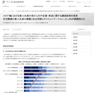 コロナ禍における新入社員の受け入れや定着・育成に関する調査結果を発表