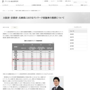 大阪府・京都府・兵庫県におけるテレワーク実施率の推移について