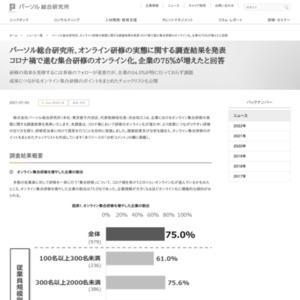 オンライン研修の実態に関する調査結果を発表 コロナ禍で進む集合研修のオンライン化。企業の75%が増えたと回答